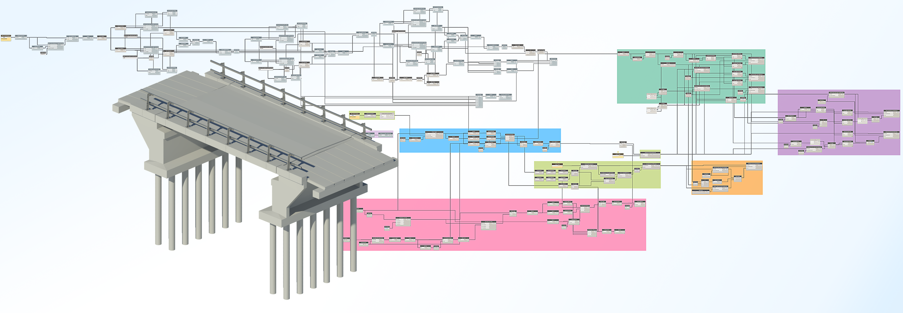 The path to automated BIM workflows and model creation in AEC companies