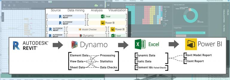 Revit based project data analytics workflow