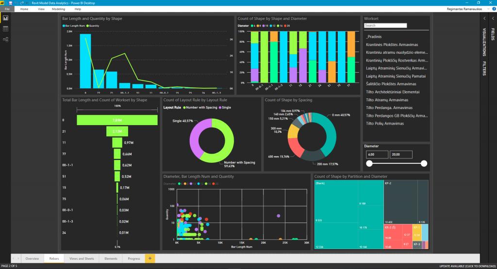 Power BI dashboard for Revit BIM project 1
