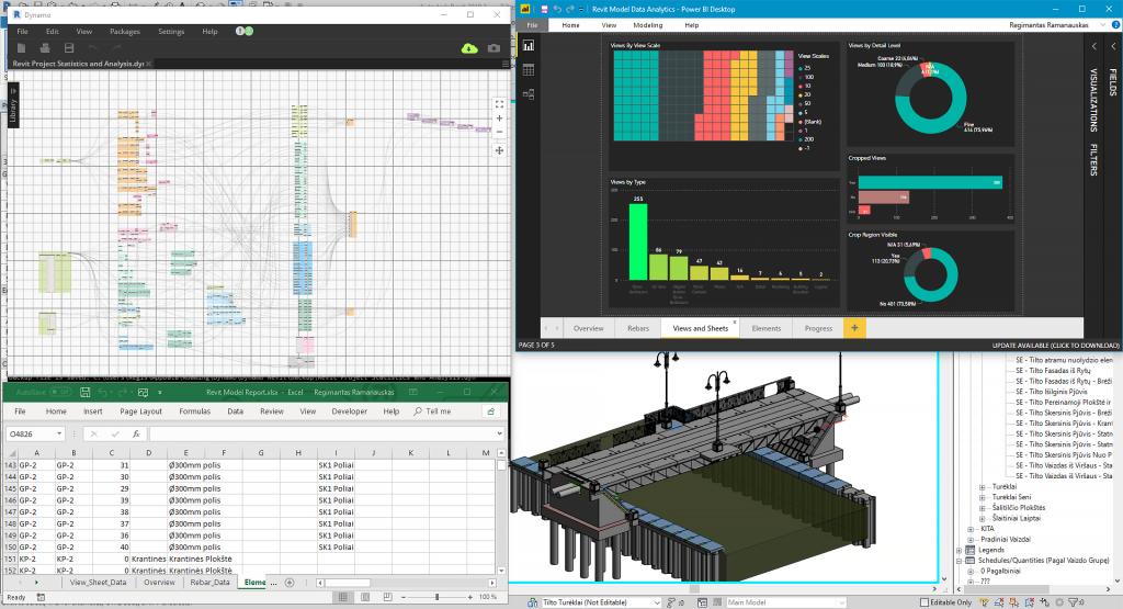Revit Data Analytics workflow with Power BI and Dynamo