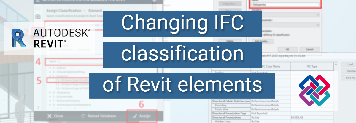 Changing IFC classes of Revit elements header 2