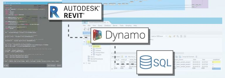 header - dynamo usage data collection into sql databases