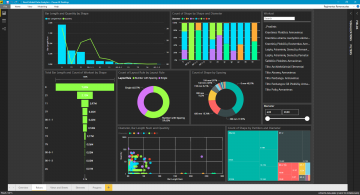 BIM insights dashboard